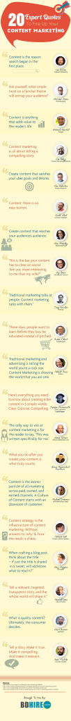 20 Expert Quotes to Fire up Your Content Marketing